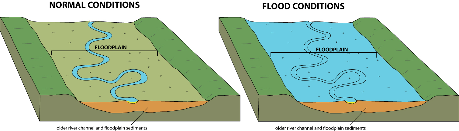floodplain1