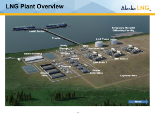 LNG Plant Overview reduced